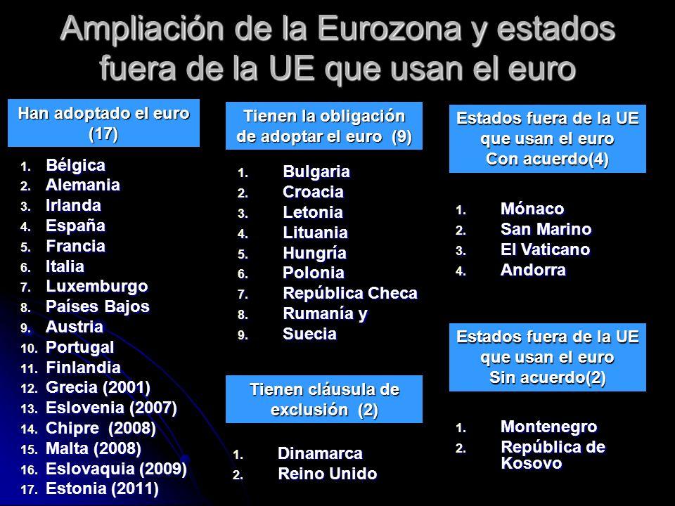 Ampliación de la Eurozona y estados fuera de la UE que usan el euro