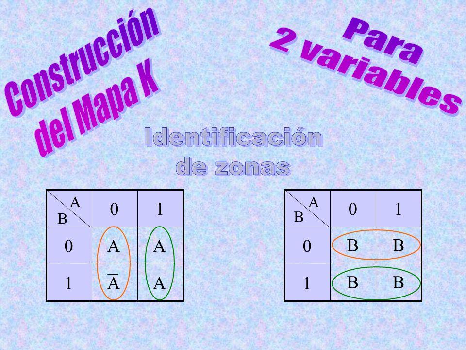 Construcción Para 2 variables del Mapa K Identificación de zonas 1 1 A