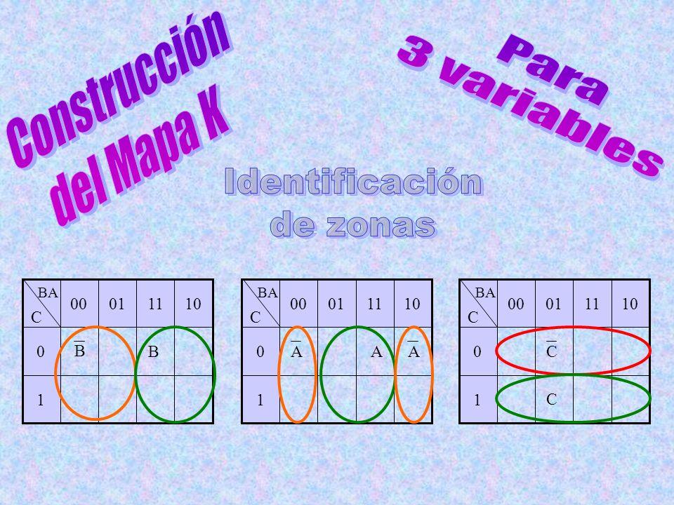 Construcción Para 3 variables del Mapa K Identificación de zonas 1 10