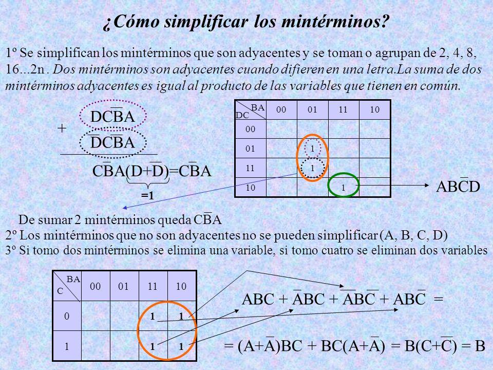 ¿Cómo simplificar los mintérminos