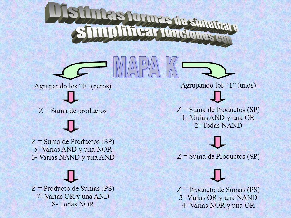 Distintas formas de sintetizar o simplificar funciones con