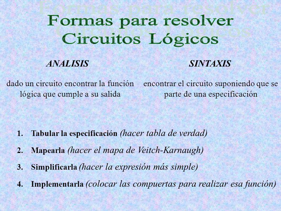 Formas para resolver Circuitos Lógicos ANALISIS SINTAXIS