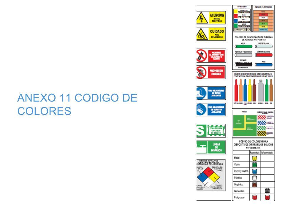 ANEXO N° 7-B INFORME DE INVESTIGACION DEL ACCIDENTE MORTAL