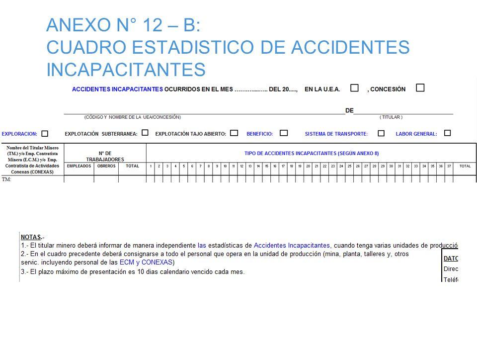 ANEXO 11 CODIGO DE COLORES
