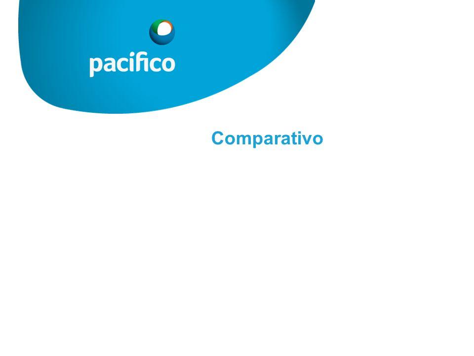 MODIFICATORIA DEL DS 055 Lima 25 de Enero de 2013, Perú