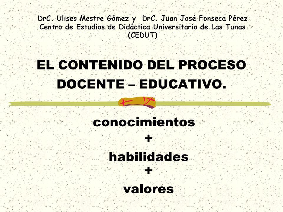 EL CONTENIDO DEL PROCESO DOCENTE – EDUCATIVO.