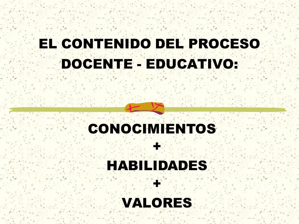 EL CONTENIDO DEL PROCESO DOCENTE - EDUCATIVO: