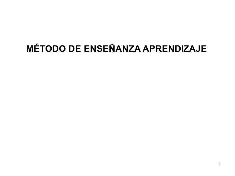 MÉTODO DE ENSEÑANZA APRENDIZAJE