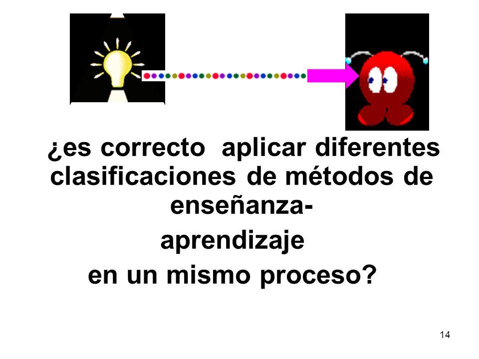¿es correcto aplicar diferentes clasificaciones de métodos de enseñanza-