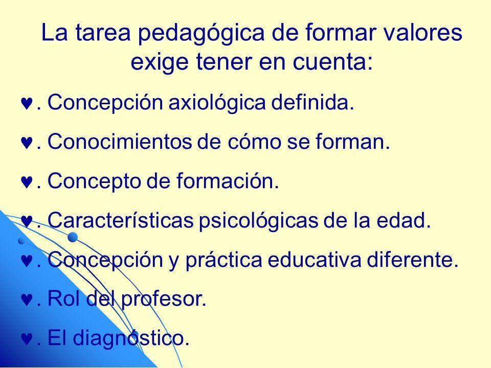 La tarea pedagógica de formar valores exige tener en cuenta: