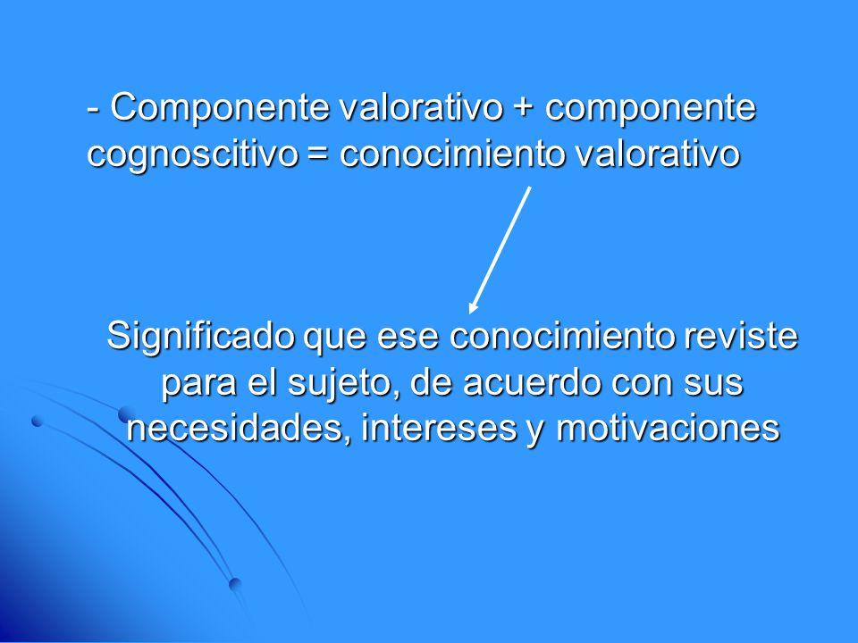 - Componente valorativo + componente cognoscitivo = conocimiento valorativo