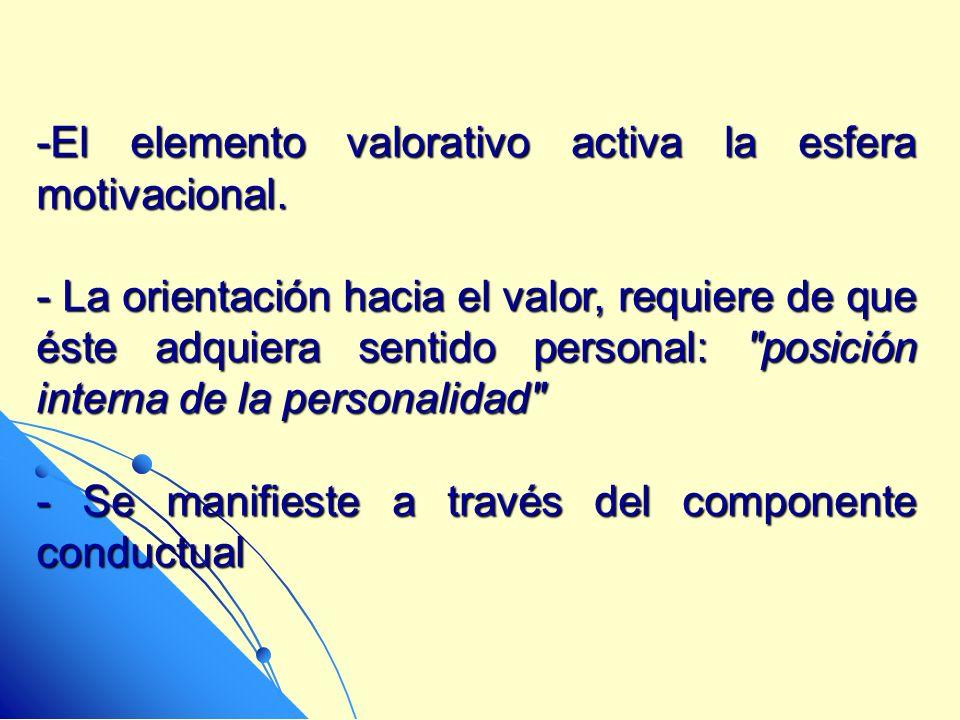 El elemento valorativo activa la esfera motivacional.