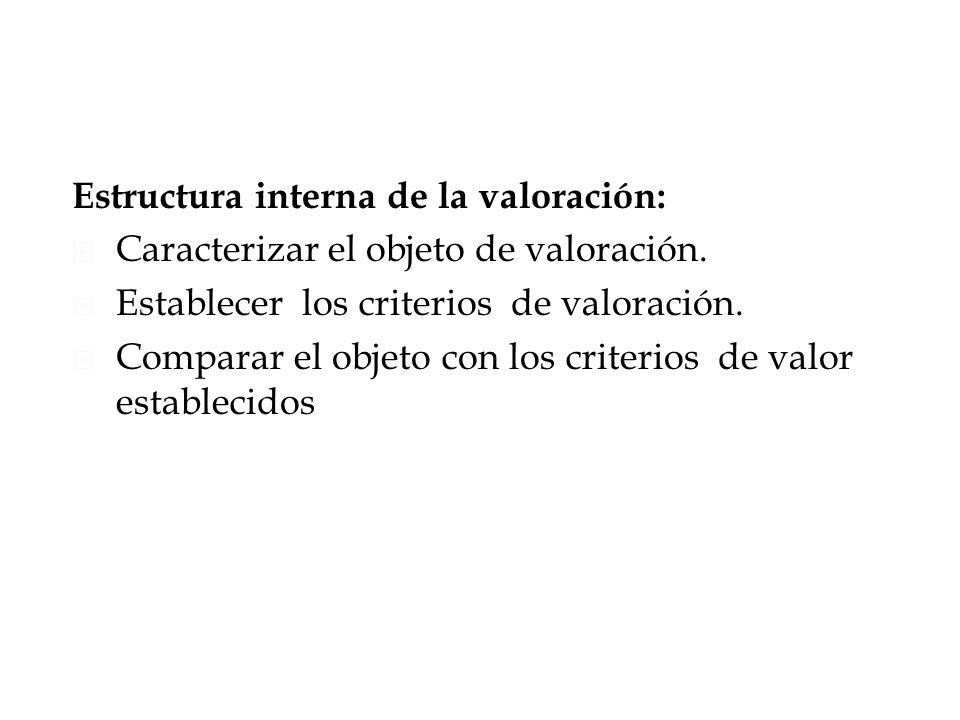 Estructura interna de la valoración: