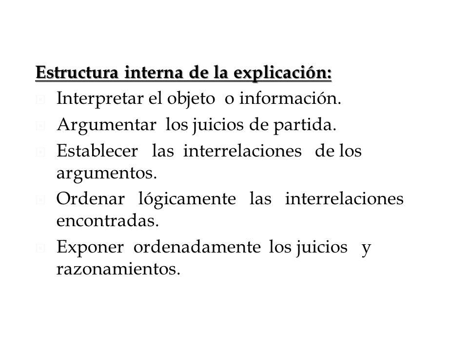 Estructura interna de la explicación: