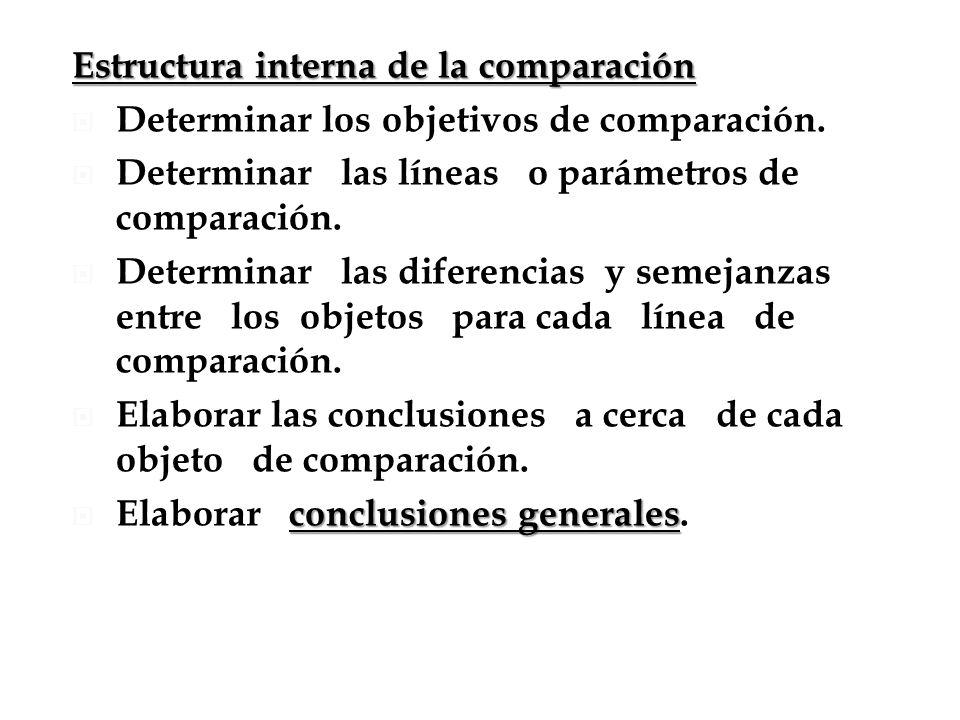 Estructura interna de la comparación
