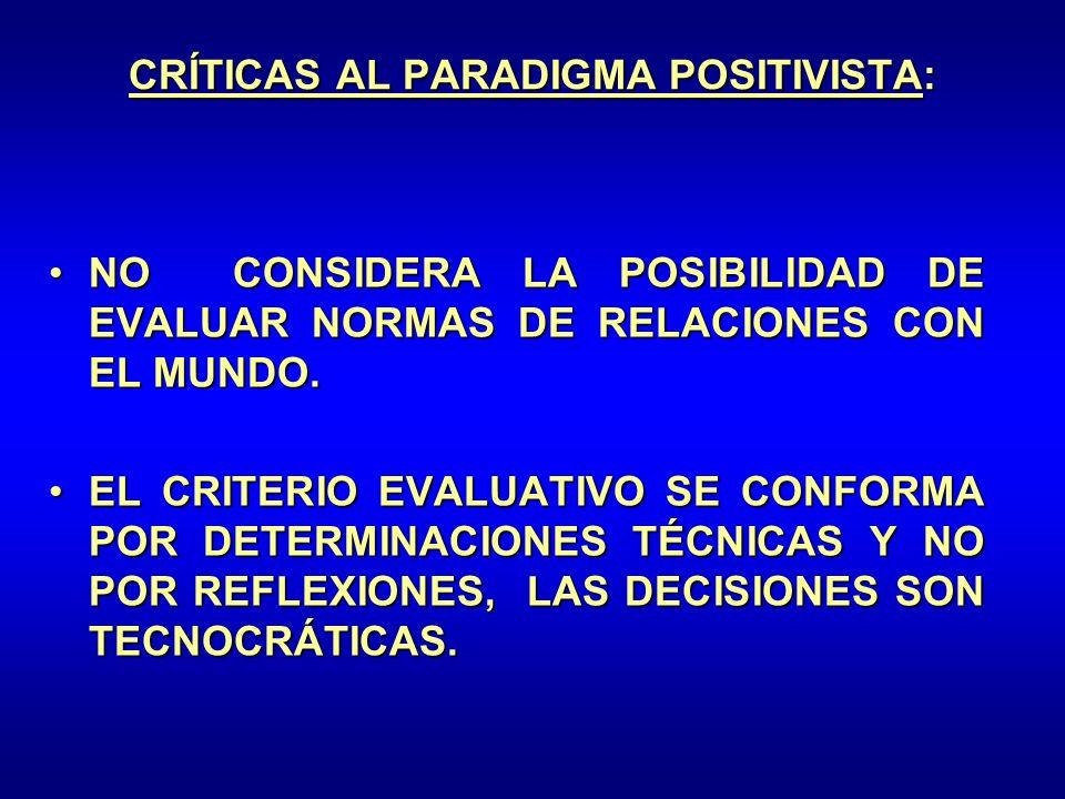 CRÍTICAS AL PARADIGMA POSITIVISTA: