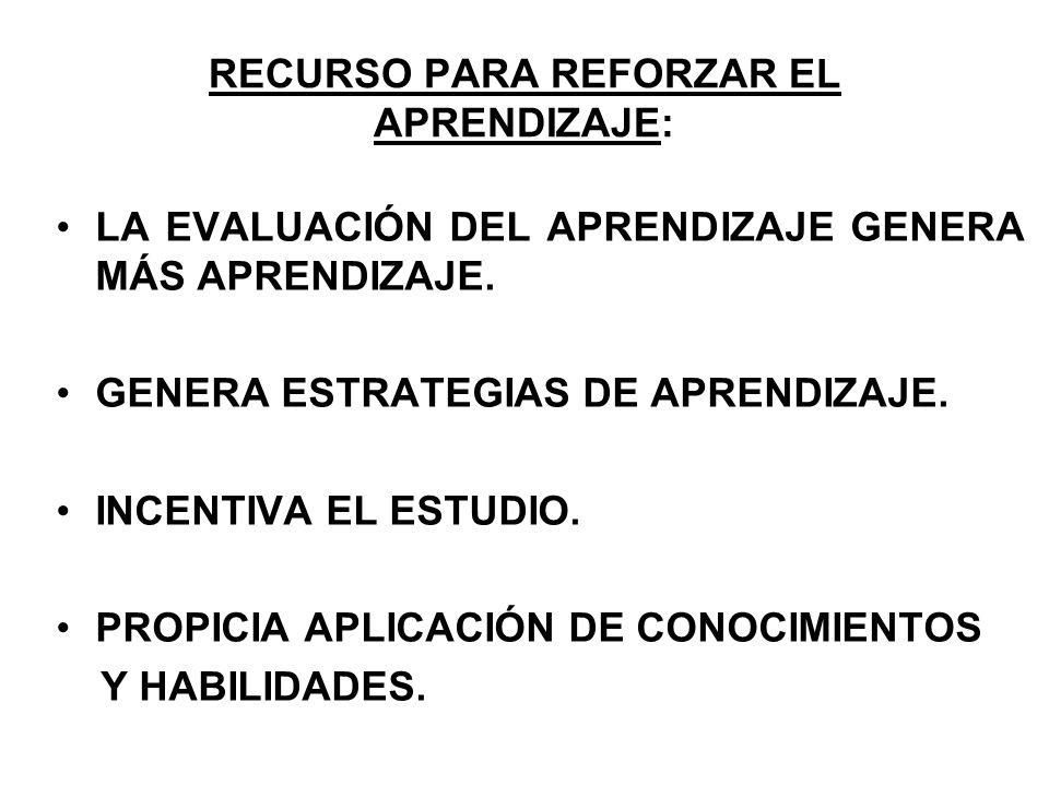 RECURSO PARA REFORZAR EL APRENDIZAJE:
