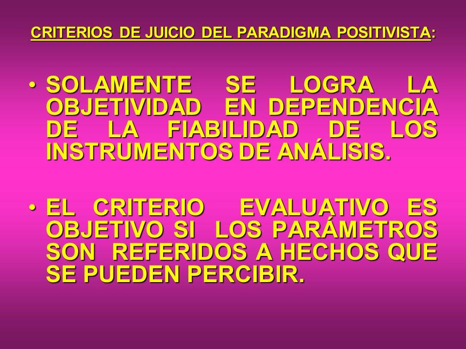 CRITERIOS DE JUICIO DEL PARADIGMA POSITIVISTA: