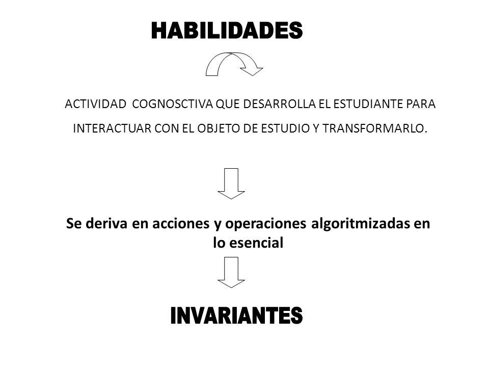 Se deriva en acciones y operaciones algoritmizadas en lo esencial
