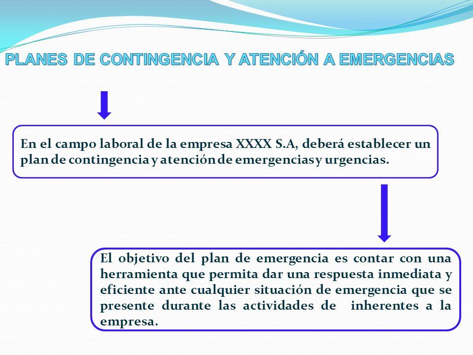 PLANES DE CONTINGENCIA Y ATENCIÓN A EMERGENCIAS