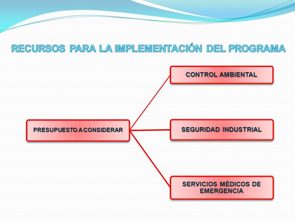 PRESUPUESTO A CONSIDERAR SERVICIOS MÉDICOS DE EMERGENCIA