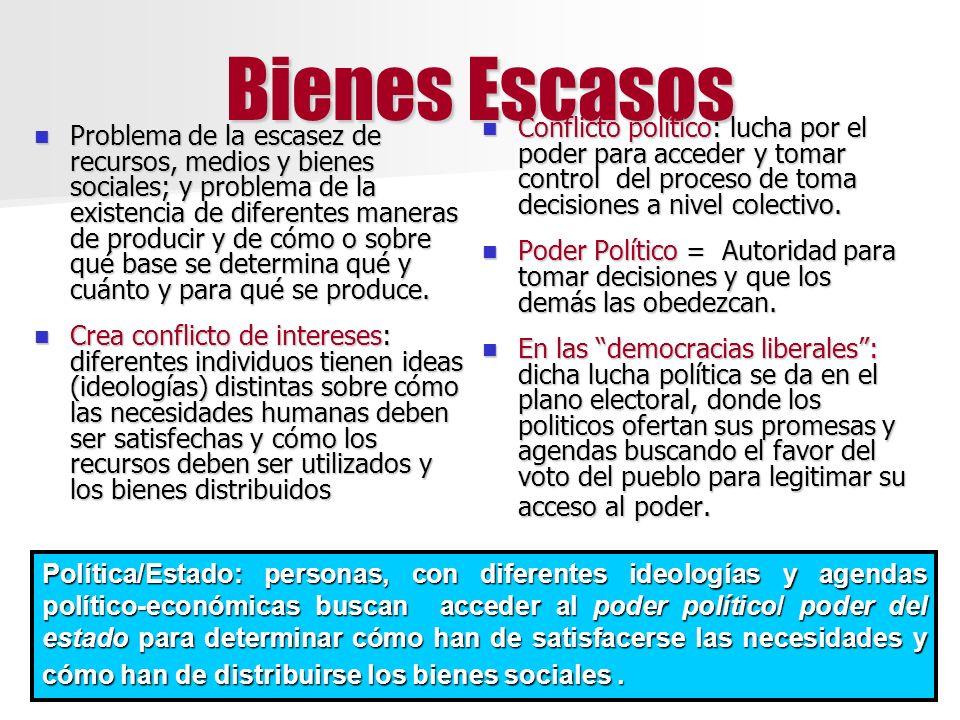 Bienes Escasos Conflicto político: lucha por el poder para acceder y tomar control del proceso de toma decisiones a nivel colectivo.