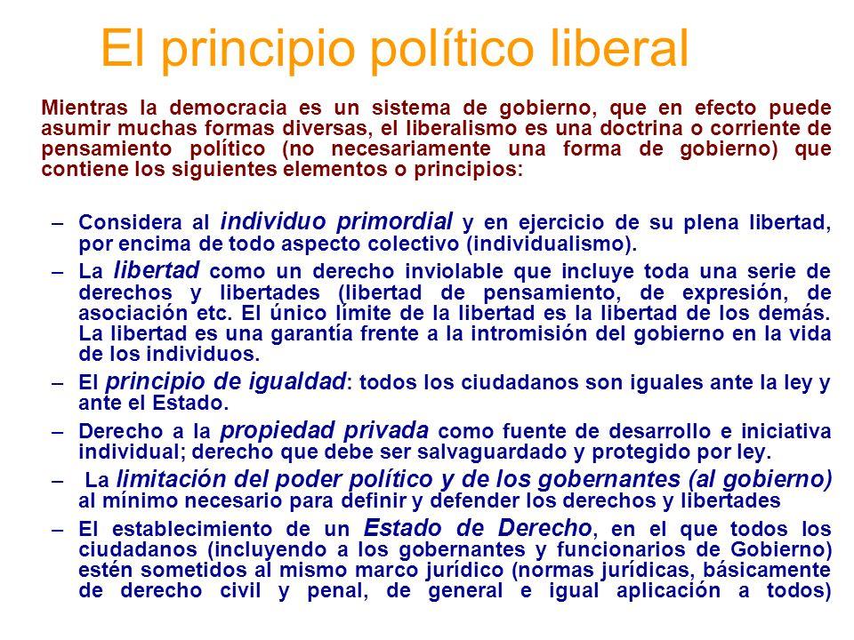El principio político liberal