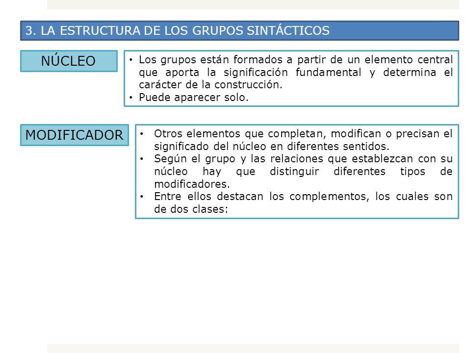 NÚCLEO MODIFICADOR 3. LA ESTRUCTURA DE LOS GRUPOS SINTÁCTICOS