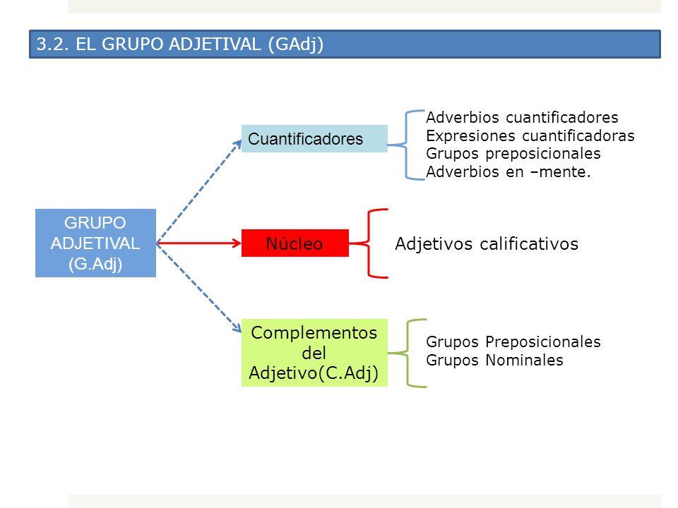 Complementos del Adjetivo(C.Adj)