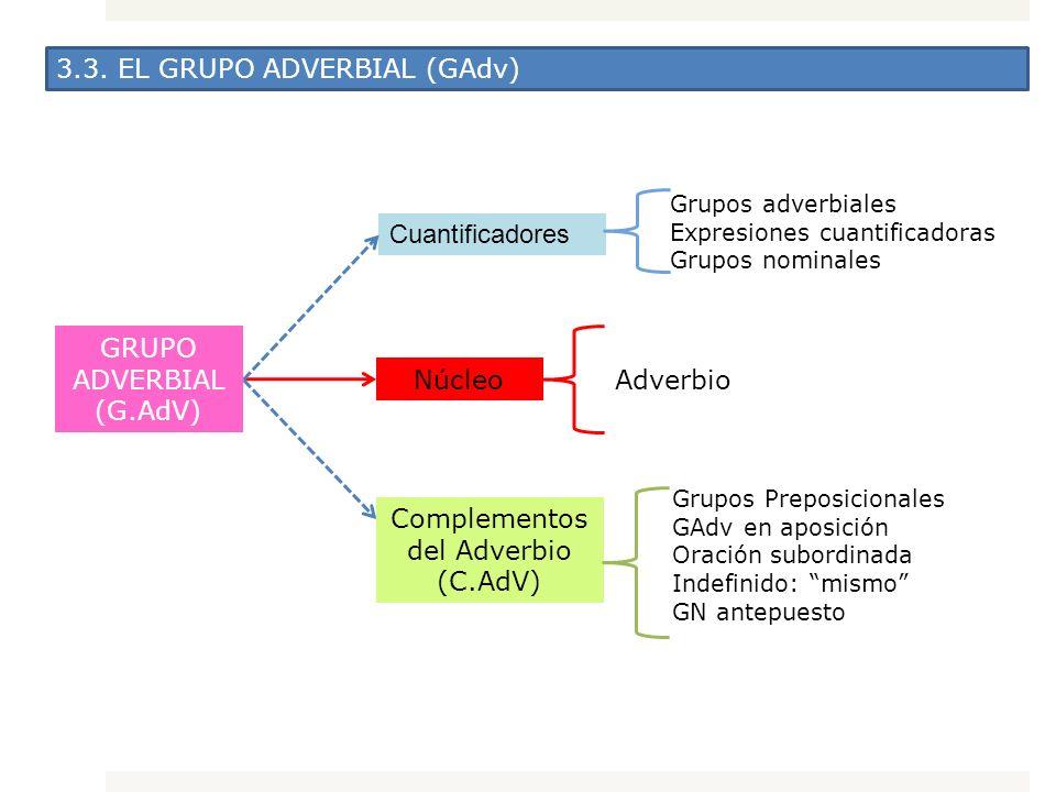 Complementos del Adverbio