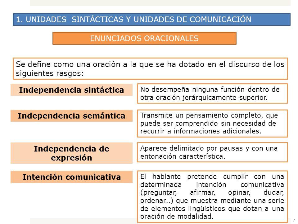 1. UNIDADES SINTÁCTICAS Y UNIDADES DE COMUNICACIÓN