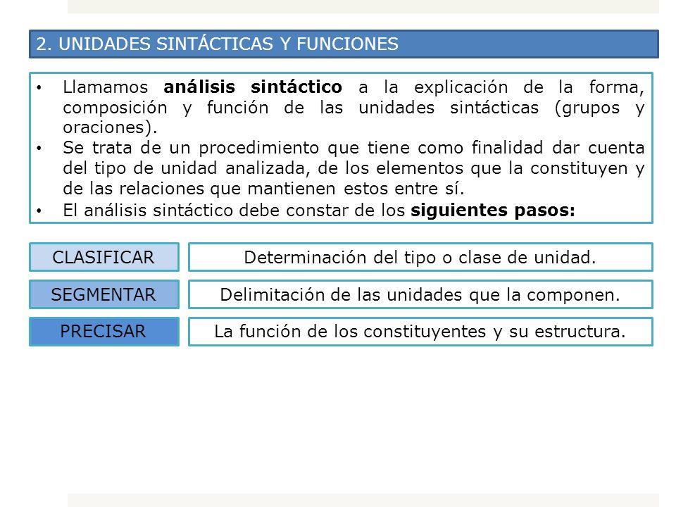 2. UNIDADES SINTÁCTICAS Y FUNCIONES