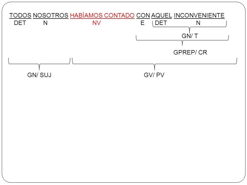 TODOS NOSOTROS HABÍAMOS CONTADO CON AQUEL INCONVENIENTE