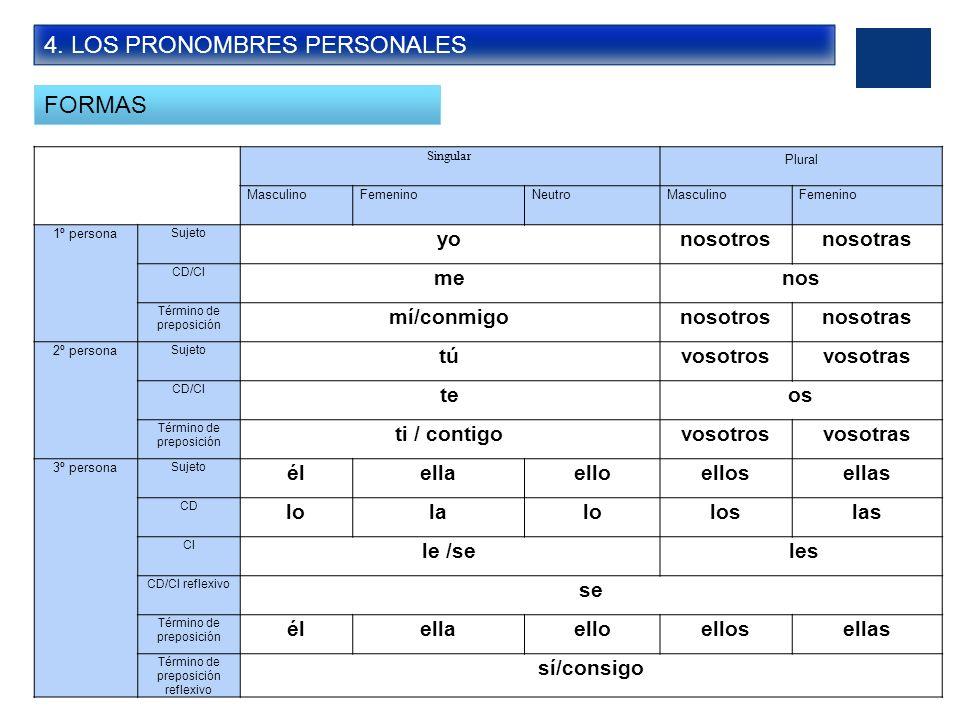 4. LOS PRONOMBRES PERSONALES