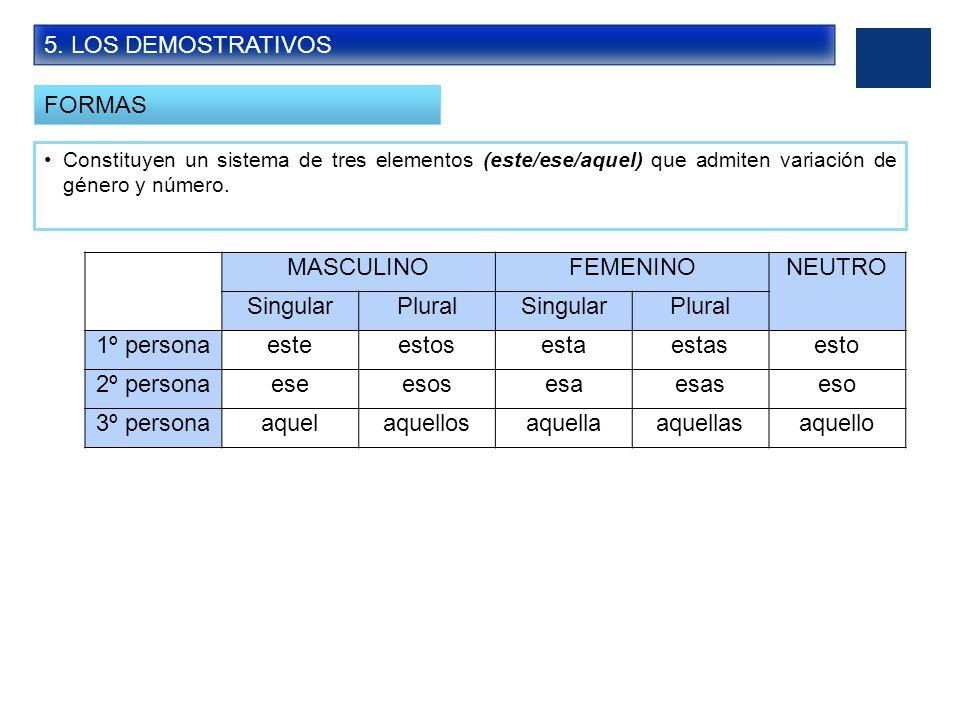 5. LOS DEMOSTRATIVOS FORMAS MASCULINO FEMENINO NEUTRO Singular Plural