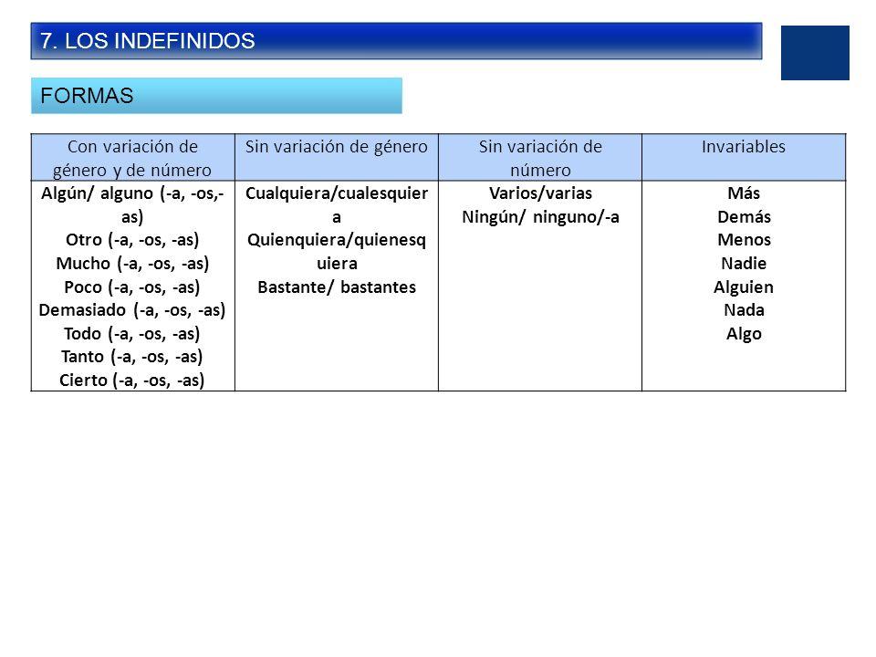 7. LOS INDEFINIDOS FORMAS Con variación de género y de número