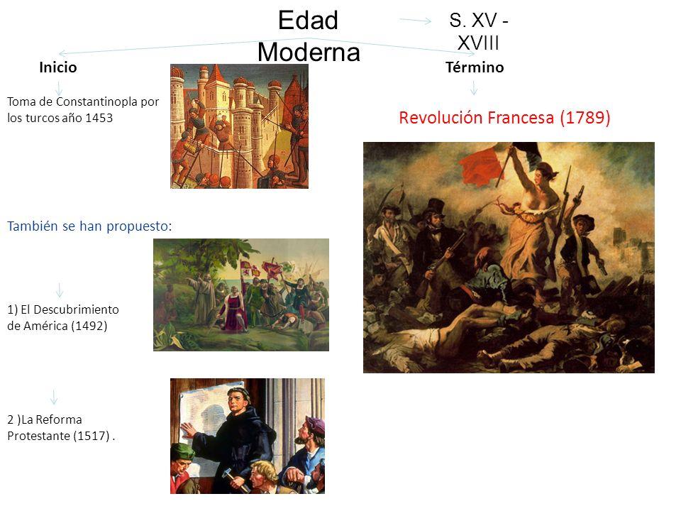 Edad Moderna S. XV - XVIII Revolución Francesa (1789) Inicio Término
