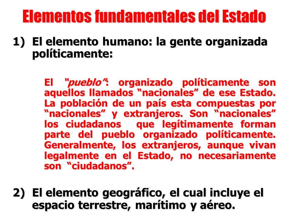Elementos fundamentales del Estado