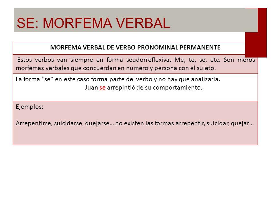 MORFEMA VERBAL DE VERBO PRONOMINAL PERMANENTE