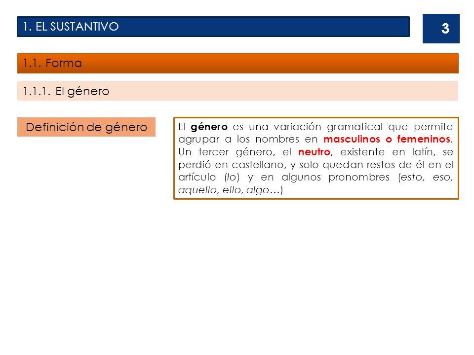 1. EL SUSTANTIVO 1.1. Forma 1.1.1. El género Definición de género