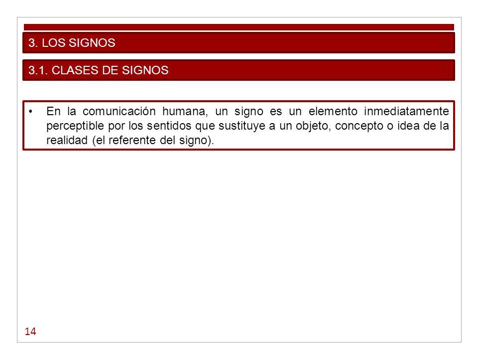 3. LOS SIGNOS3.1. CLASES DE SIGNOS.
