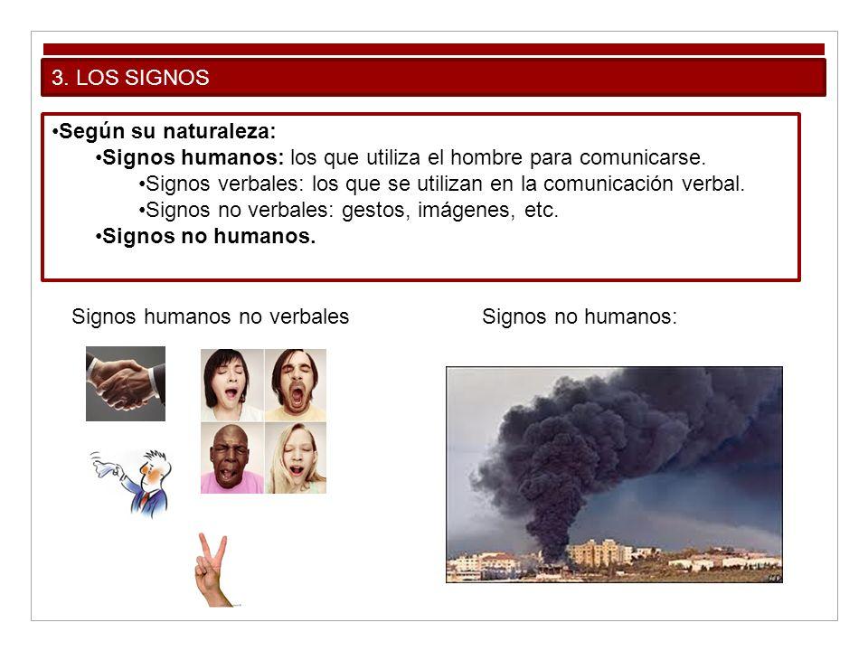 3. LOS SIGNOS Según su naturaleza: Signos humanos: los que utiliza el hombre para comunicarse.