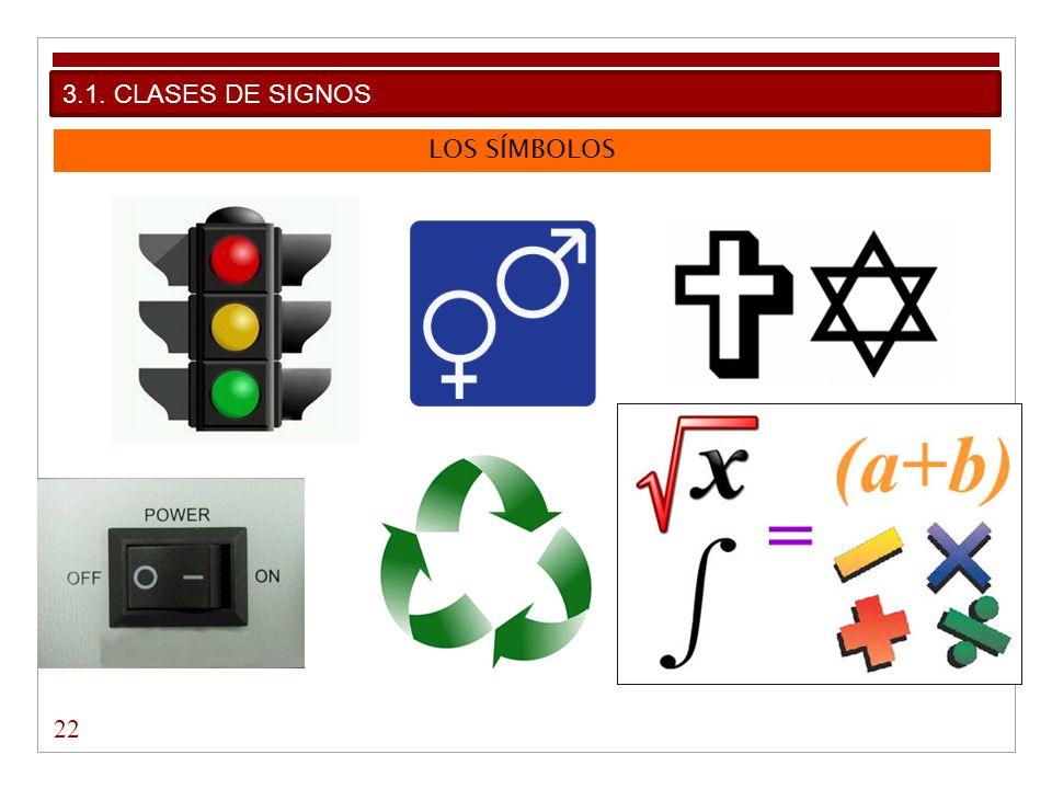 3.1. CLASES DE SIGNOS LOS SÍMBOLOS