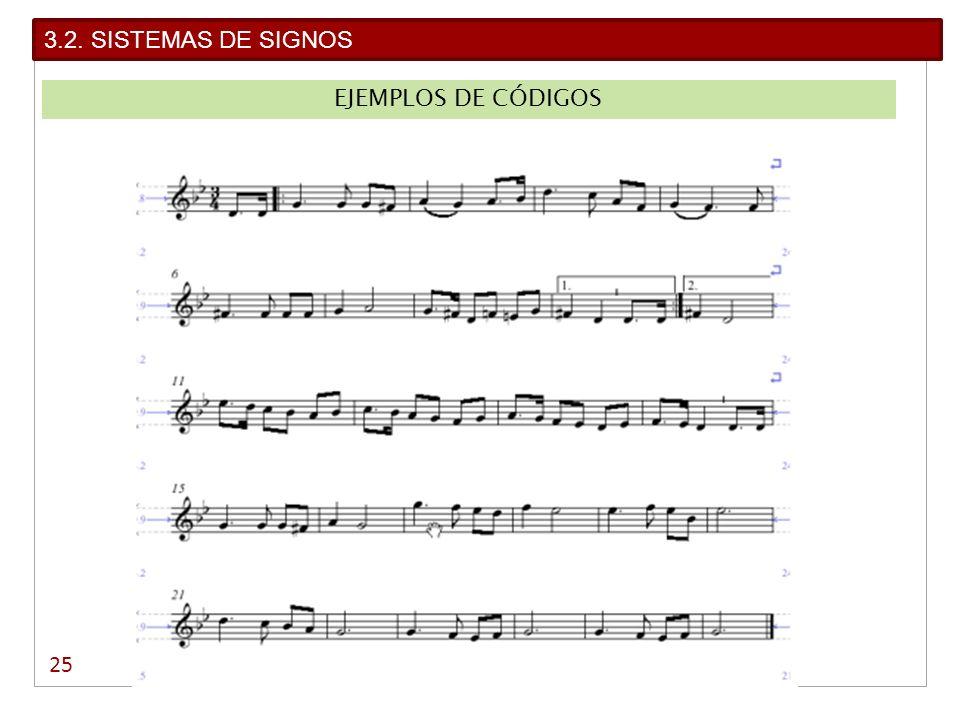 3.2. SISTEMAS DE SIGNOS EJEMPLOS DE CÓDIGOS