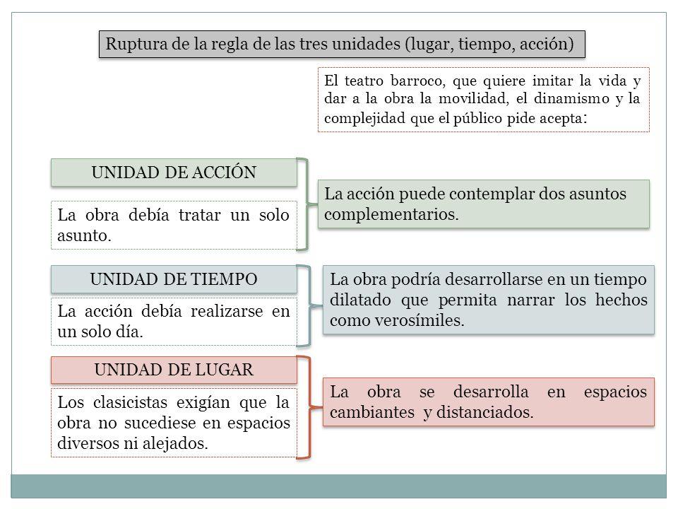 Ruptura de la regla de las tres unidades (lugar, tiempo, acción)