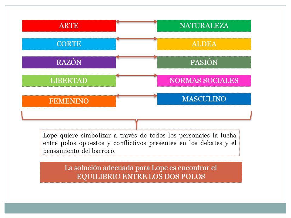 ARTE NATURALEZA CORTE ALDEA RAZÓN PASIÓN LIBERTAD NORMAS SOCIALES