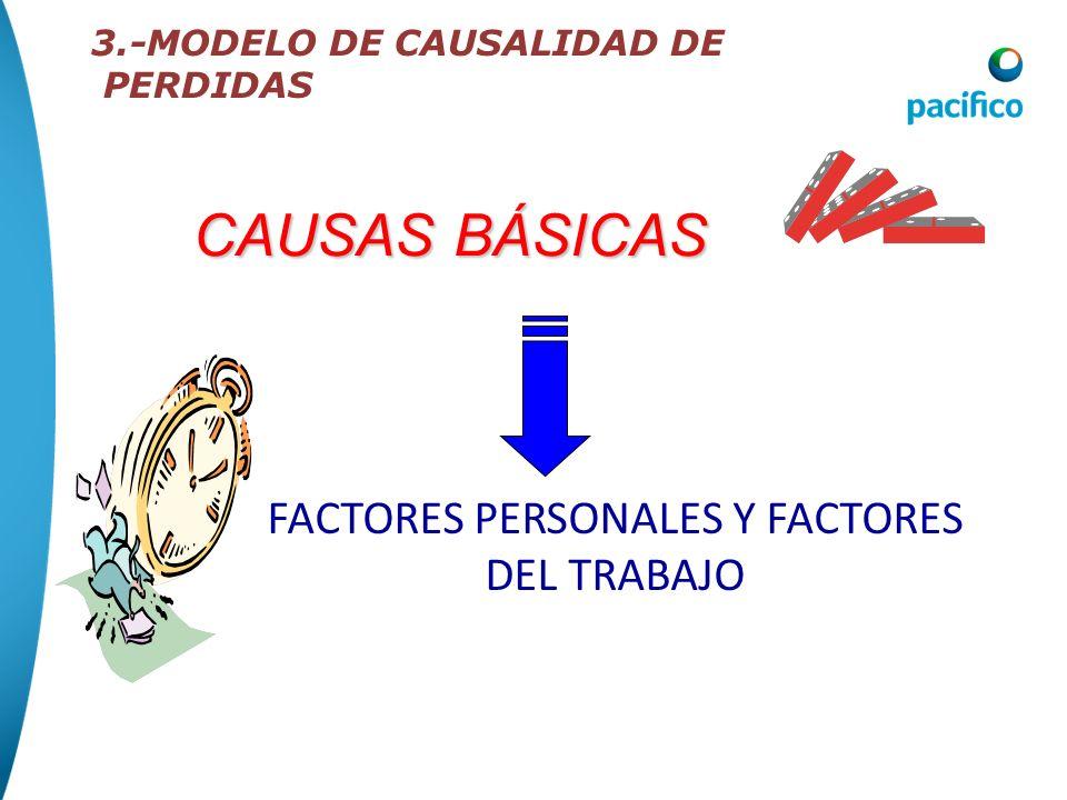 FACTORES PERSONALES Y FACTORES DEL TRABAJO