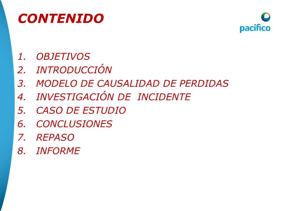 CONTENIDO OBJETIVOS INTRODUCCIÓN MODELO DE CAUSALIDAD DE PERDIDAS
