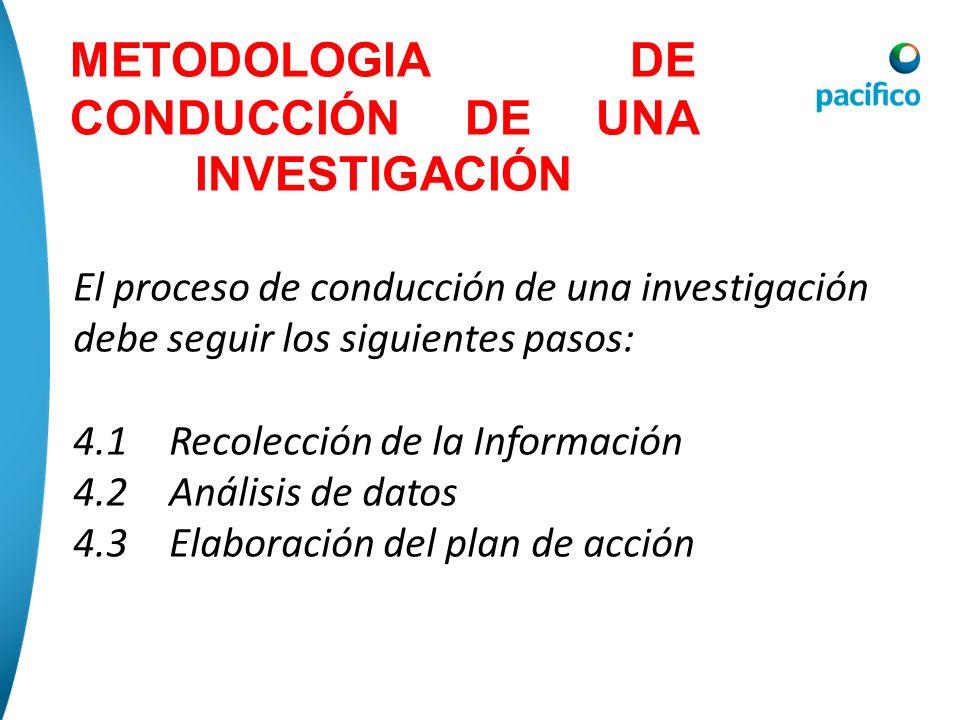 METODOLOGIA DE CONDUCCIÓN DE UNA INVESTIGACIÓN