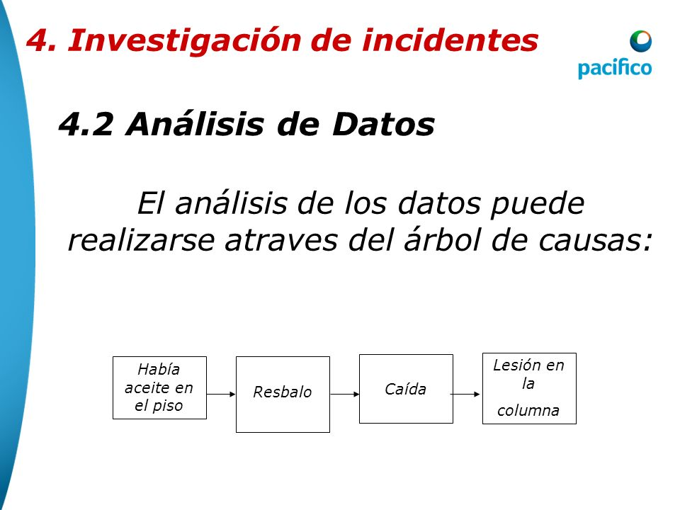 El análisis de los datos puede realizarse atraves del árbol de causas: